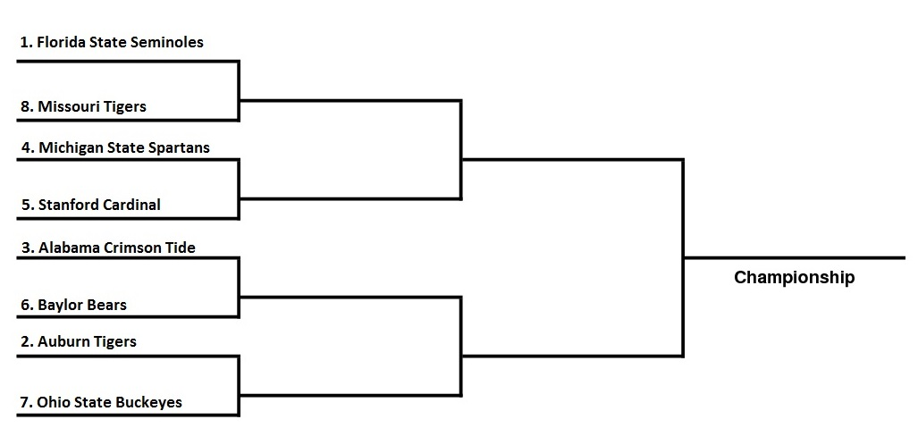 ncaa football playoff system The cfp ranking system started in 2014 four teams at the end of the season will compete in a bracket-style tournament for a chance to play in the national championship jan 7 at levi's stadium.