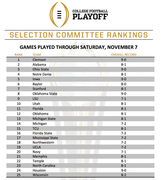 college football playoff rankings - photo #13